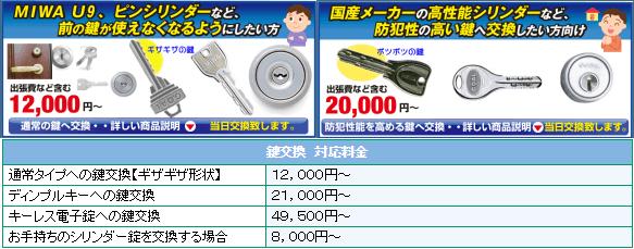 シリンダー交換価格