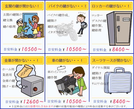広島 福山 鍵サービスメニュー