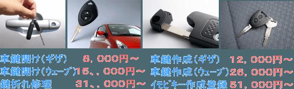 車トラブル対応料金