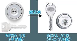 MIWA U9からGOAL V18への鍵交換