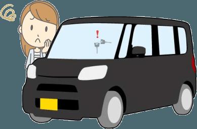 桜井市 軽自動車ないインロック